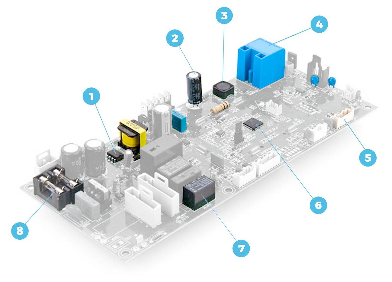 Distribuzione componenti elettronici